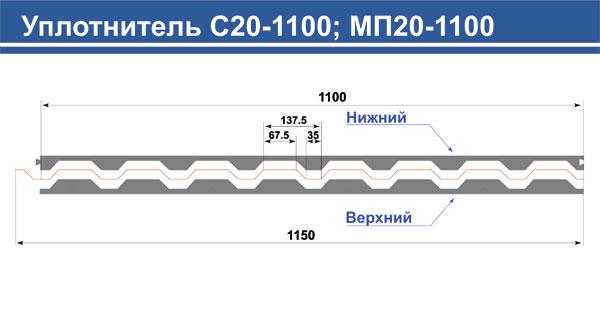 Профнастил МП-20 6 20 D0 BC D0 BF 2020 1
