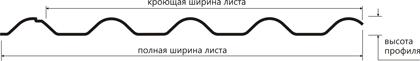 Металлочерепица banga 20shema 202 4