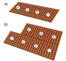 Инструкция по монтажу металлочерепицы zi2