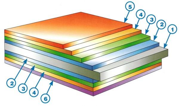 pokritie vidi(3)  Металлочерепица pokritie vidi3