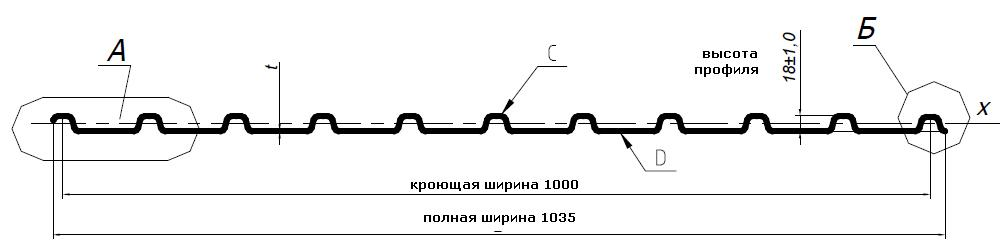 polimark forC18(3)  Профнастил С 18 (Гост) polimark forC183